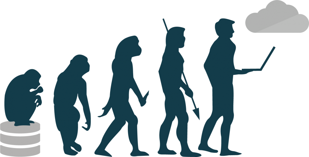 LDAP's evolution to the cloud (graphic a play on famous evolution image)